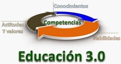 Educación Basada en Competencias: Education 3.0 | Las tendencias más importantes. | Scoop.it