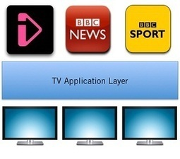BBC : Building Connected TV Apps | Connected Media (English & Francais) | Scoop.it