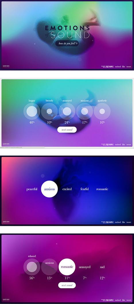 Émotions sonores | Cabinet de curiosités numériques | Scoop.it