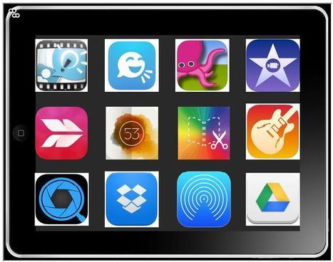 App-Smashing App-Pack X ThingLink | Mrs Beatons Web Tools 4 U | Scoop.it