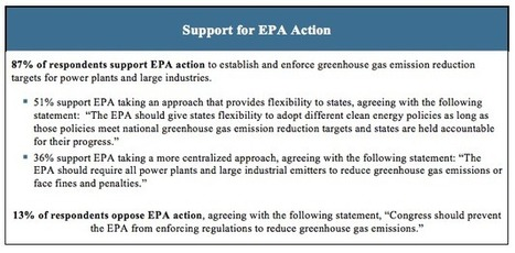 Polling Released Today by the Georgetown Climate Center Shows Strong Support from Republicans and Democrats for EPA Action | Georgetown Climate Center | Sustain Our Earth | Scoop.it