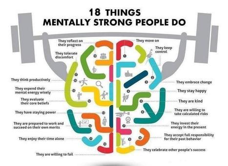 Mentally strong people | Brain, mind, consciousness | Scoop.it