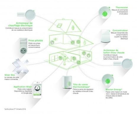 Schneider Electric lance Wiser, une solution de gestion de l'énergie | Mercadoc | Scoop.it