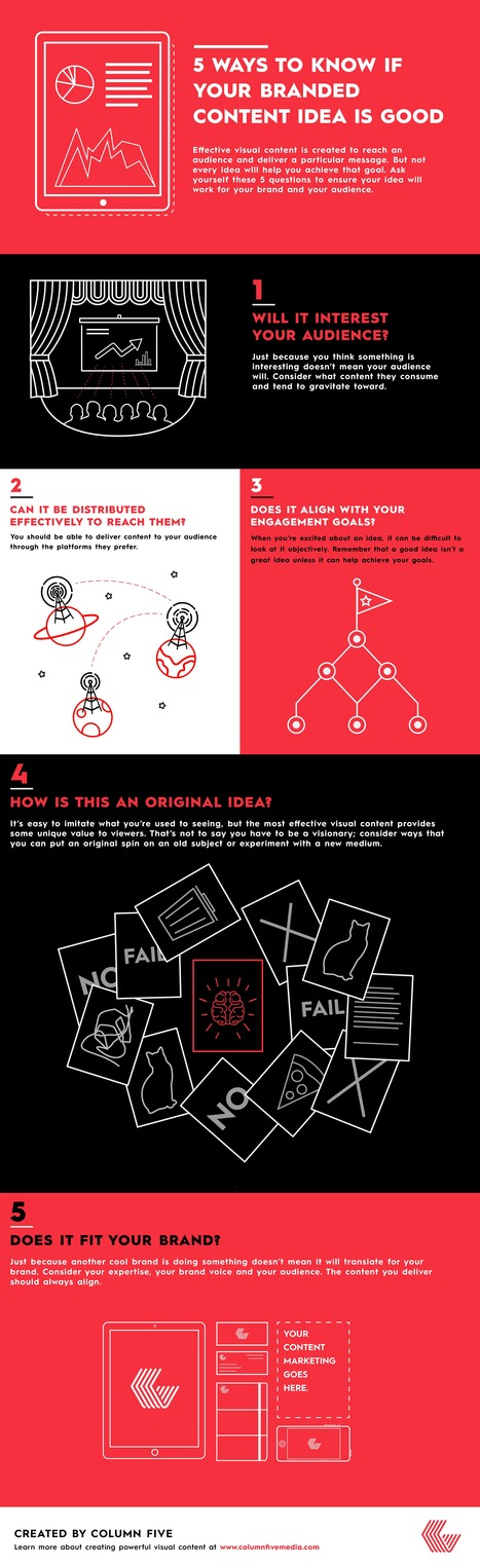 5 Ways to Know if Your Branded Content Idea Is Good [infographic] | visualizing social media | Scoop.it