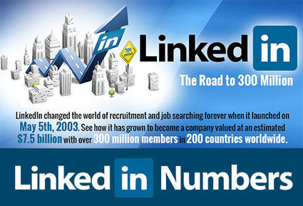 11 Years of LinkedIn in Numbers [Infographic] | Marketing, SMM, SEO | Scoop.it