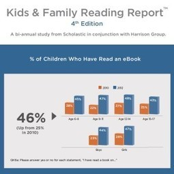 Kids and Family Reading Report – 4th edition revealed today | Literacy, Education and Common Core Standards in School and at Home | Scoop.it