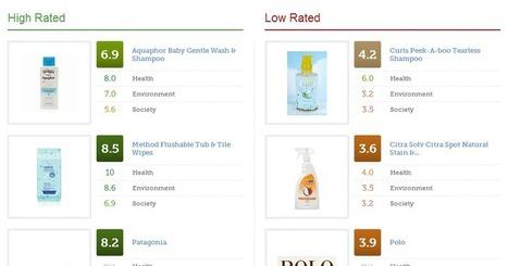 Una web permite conocer la sostenibilidad de los productos de ... - Tendencias 21 | Espacio socioambiental | Scoop.it