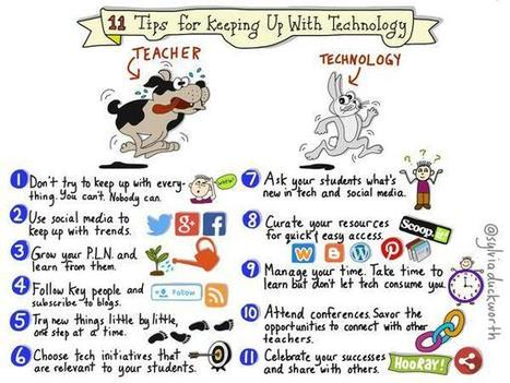 Tips for Keeping up with Technology Using Twitter | Explorations in Tech and Learning | Scoop.it