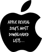 Apple released its Best apps of 2014 lists ~ M2 Software Solutions Pvt. Ltd. | m2soft solutions pvt. ltd | Scoop.it