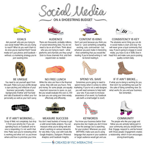 7 infographics show how to develop a social media strategy | A New Education Model | Scoop.it
