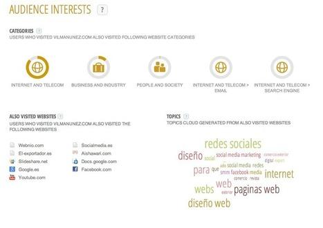 Similarweb - Herramienta para análisis exhaustivo de páginas webs | Tips & Tools | Scoop.it