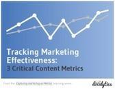 Tracking Marketing Effectiveness: 3 Critical Content Metrics | Content Marketing | Scoop.it