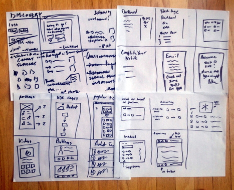 How to Run a Design Studio in 90 Minutes or Less | Innovation experts' insights | Scoop.it