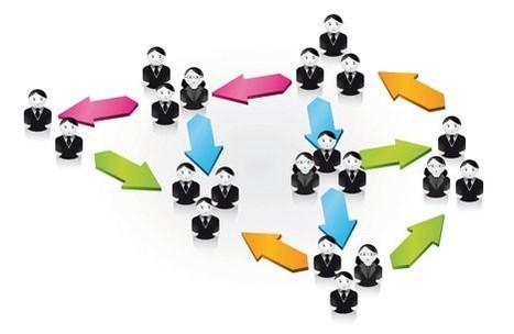L'internaute a une Meilleure Capacité d'Influence que les Médias Traditionnels | Les News Du Web Marketing | Scoop.it