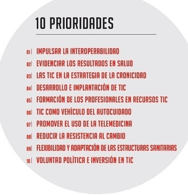 Salud marca 10 áreas prioritarias de inversión tecnológica - Noticias - CIOS - Computing España | Sanidad TIC | Scoop.it