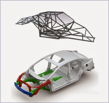 Why Automotive Chassis Design for Weight Reduction is Important? | Hi-Tech AES (Automotive Engineering Services) | Hi-Tech AES (Automotive Engineering Services) | Scoop.it