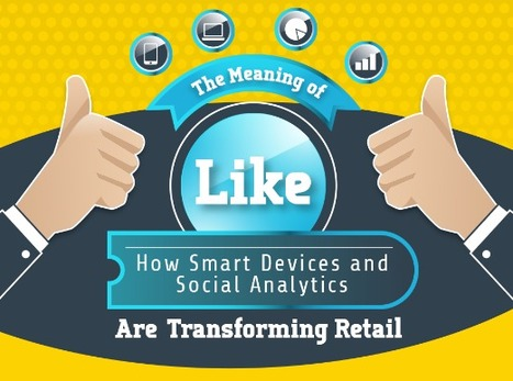 How Social Media and Smart Devices Impact Consumers' Buying Decisions [Infographic] | Neli Maria Mengalli's Scoop.it! Space | Scoop.it