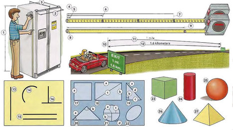 Measurements and geometric shapes vocabulary PDF - Learning English vocabulary and grammar | Learning Basic English, to Advanced Over 700 On-Line Lessons and Exercises Free | Scoop.it