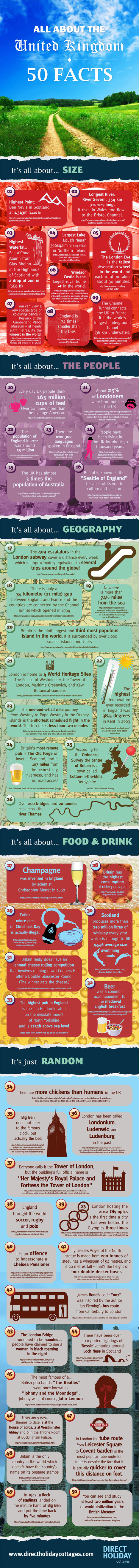 All About The United Kingdom - 50 Facts - Infographic | Traveling light | Scoop.it
