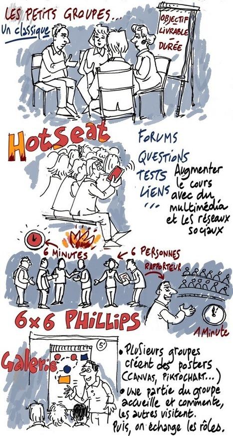 Animer un grand groupe : quels outils ? | Thot Cursus | Numeritice, e-learning, hack e strumenti utili | Scoop.it