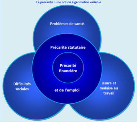 Précarité : les solutions des élèves administrateurs - Lagazette.fr | Veille actualité CT | Scoop.it