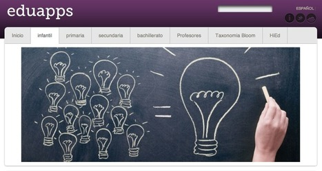 Eduapps: más de 1000 apps educativas | iPad classroom | Scoop.it