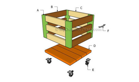 Wood Storage Cart Plans | Free Outdoor Plans - DIY Shed, Wooden Playhouse, Bbq, Woodworking Projects | Backyard Plans | Scoop.it