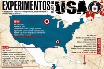 Medicina clandestina: entre los experimentos y el espionaje de la CIA | @AraujoFredy | Scoop.it
