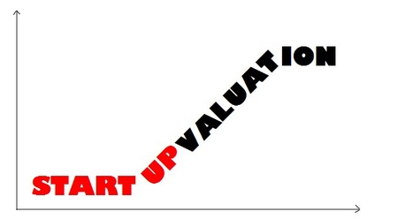 7 Deadly Sins of Startups From A Valuation Perspective | MarketingHits | Scoop.it
