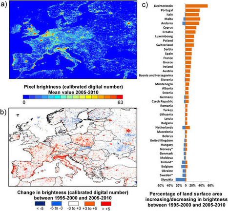 Contrasting trends in light pollution across Europe based on satellite observed night time lights : Scientific Reports : Nature Publishing Group | The Glory of the Garden | Scoop.it