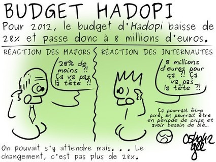 Geektionnerd : Budget Hadopi   Libertés Numériques   Scoop.it