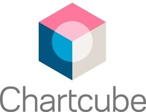 Chartcube: a new way to see and share data | Mobile News | Scoop.it