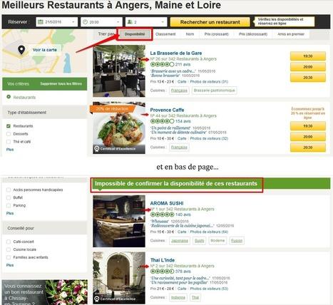 Le nouvel algorithme de classement de Tripadvisor | Veille SEO - Référencement web - Sémantique | Scoop.it