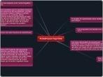 Autoeficacia Cognitiva - Mind Map | Autoeficacia Cognitiva | Scoop.it