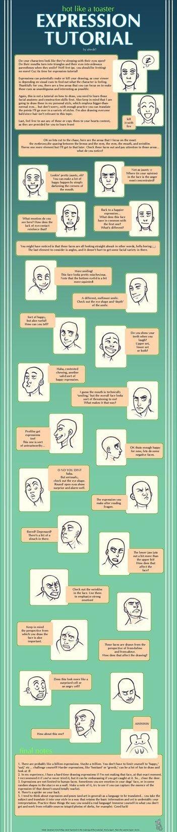 Expression tutorial | Ecologia da mente | Scoop.it