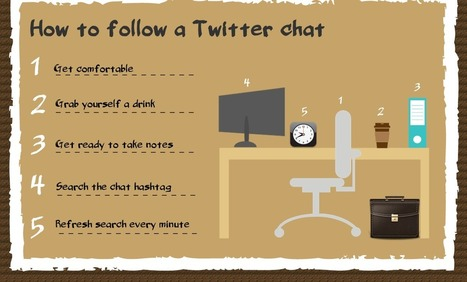 Teachers' Visual Guide to Twitter Chats | iGeneration - 21st Century Education | Scoop.it