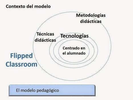 Compartiendo Aprendizajes: +Tecnología y Educacion | PLE | Scoop.it