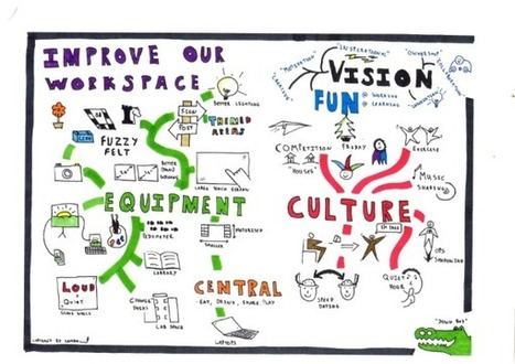 Spark the Change Winner - Mission-critical: a case study of GCHQ's culture of innovation | Culture Change | Scoop.it