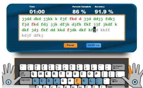 5 Free Online Typing Tutor | Le Top des Applications Web et Logiciels Gratuits | Scoop.it