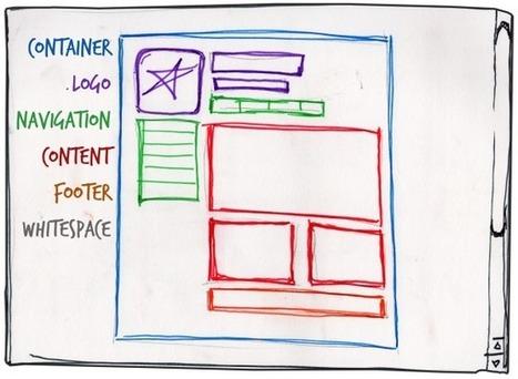 Anatomy of a Startup's Website - The Social Media Monthly   Emprendimiento, Innovación y Gerencia   Scoop.it