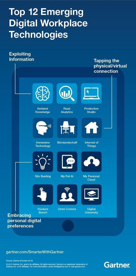 Top 12 EmergingDigital Workplace Technologies - Smarter With Gartner | Beyond KM | Scoop.it