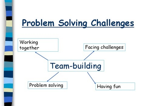 Problem Solving Challenges 3 teacherz-pet,ks2, primary resources ... | ICT in UK Education | Scoop.it