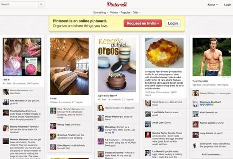 Pinterest Rivals Twitter in Referral Traffic #pinteresting | ten Hagen on Social Media | Scoop.it