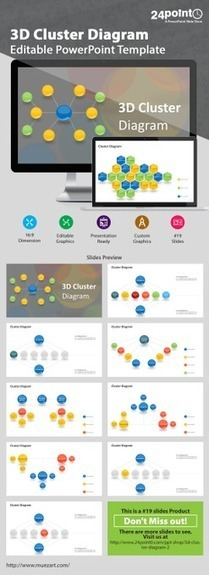 3D Cluster Diagram: PowerPoint Templates | PowerPoint Presentation Tools and Resources | Scoop.it