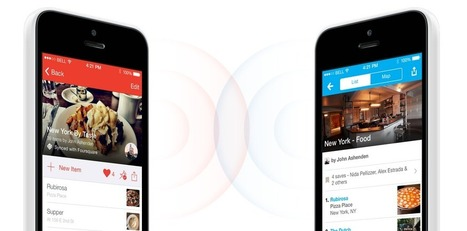 Socialist, An App For The List Obsessed To Create And Share Favorites - Forbes | Peer2Politics | Scoop.it