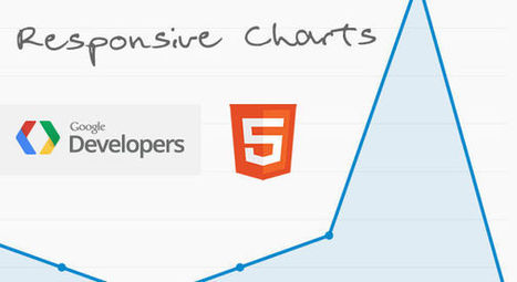 Create beautiful data visualisations with the SVG Google Charts API ... | Data Visualization and Infographics | Scoop.it