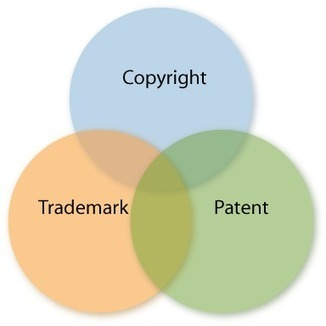 Copyright Website - resources to teach copyright | Differentiation Strategies | Scoop.it