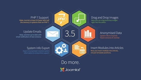 Joomla 3.5 - All you need to know about new features. | Holistic Marketing - Why Everything Matters | Scoop.it