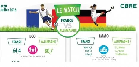 France/Allemagne : Paris concentre les bureaux, l'Allemagne moins centralisatrice | Real estate information | Scoop.it