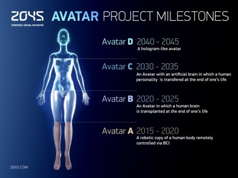 Russian billionaire plans to make humans immortal by 2045 | Gavagai | Scoop.it